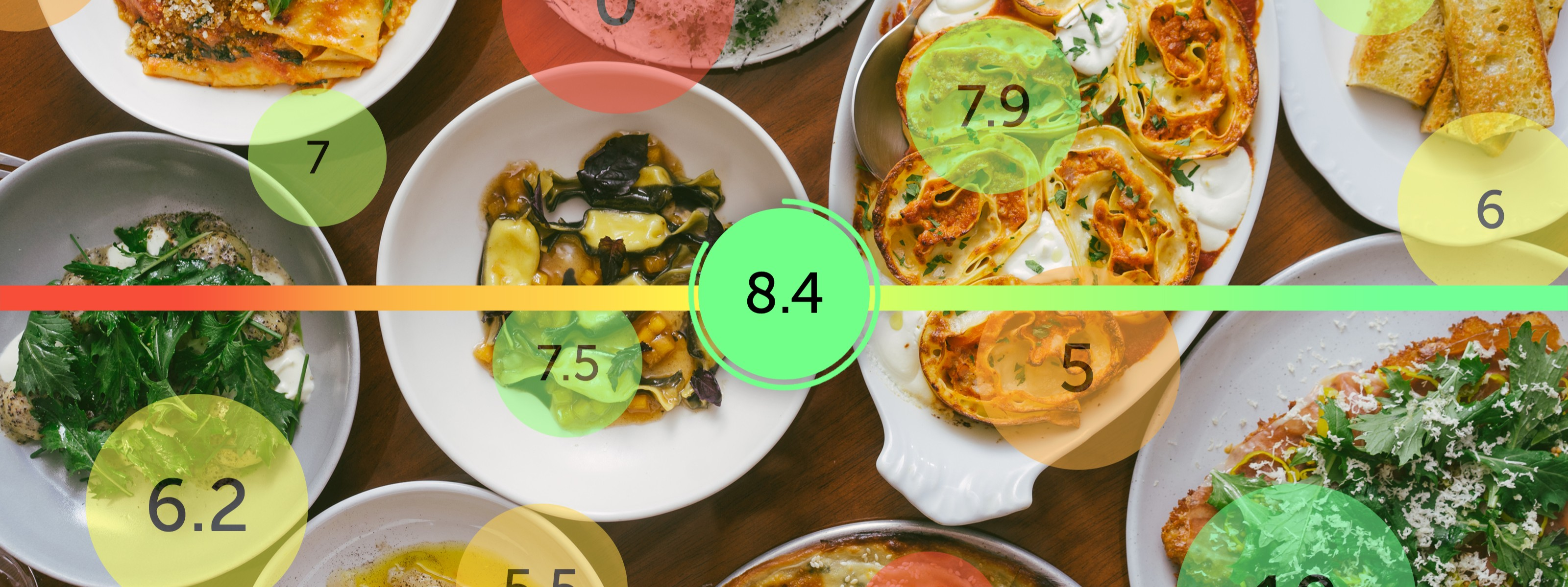 Our Restaurant Review Ratings Explainer - The Infatuation